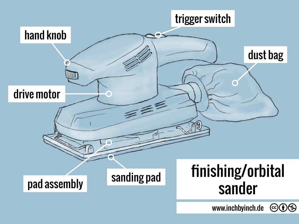 0098 sander