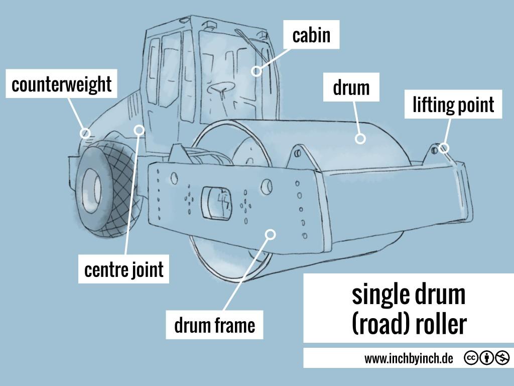 0102 drum roller