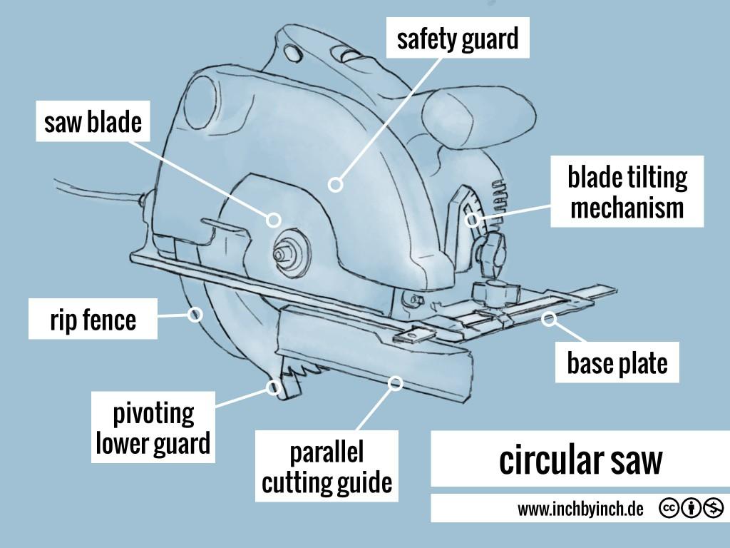 0103 circular saw