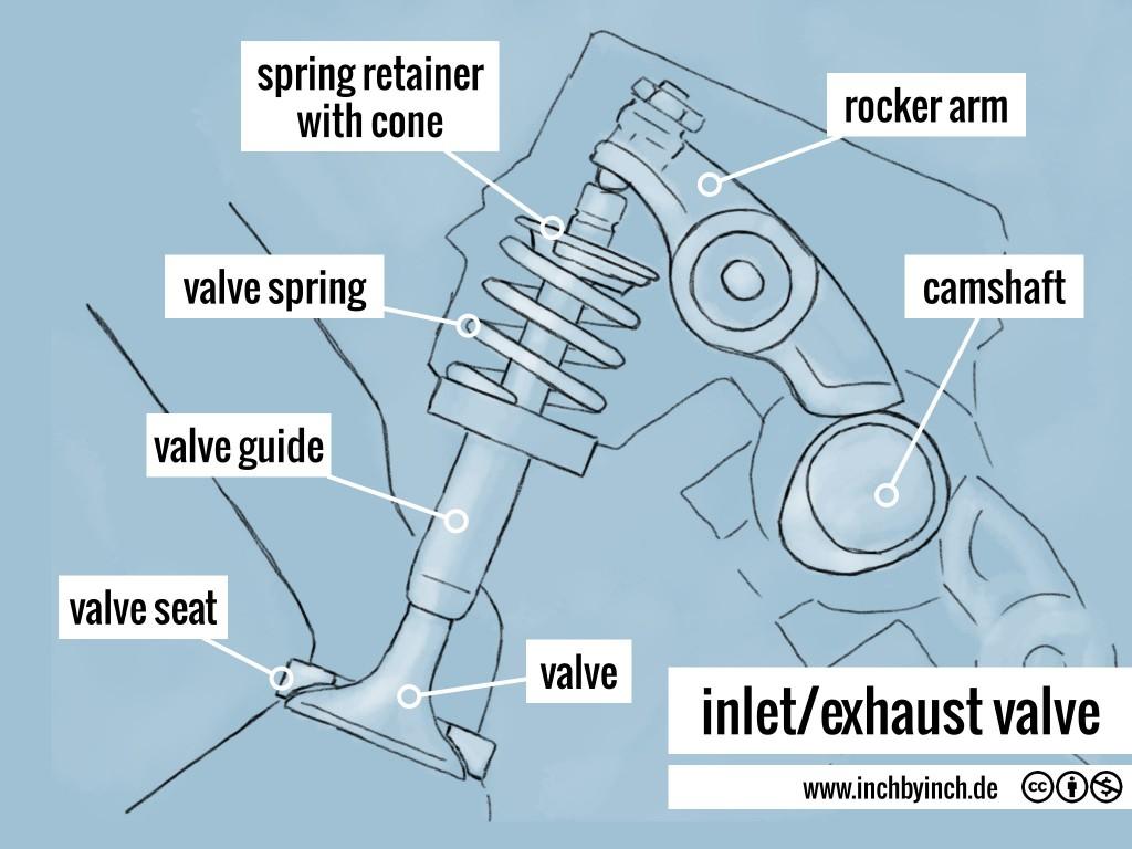 0115 valve