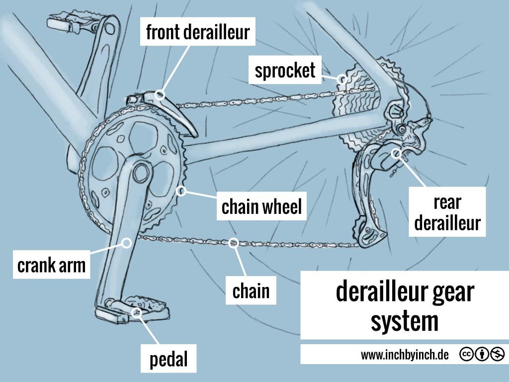 0118 derailleur gear system