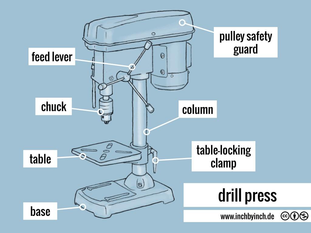 0133 drill press