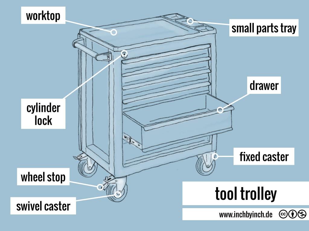 0142 tool trolley