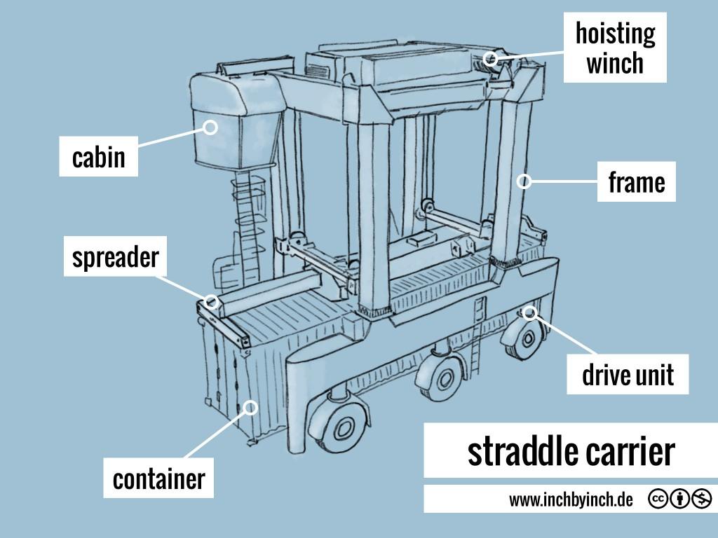 0155 straddle carrier