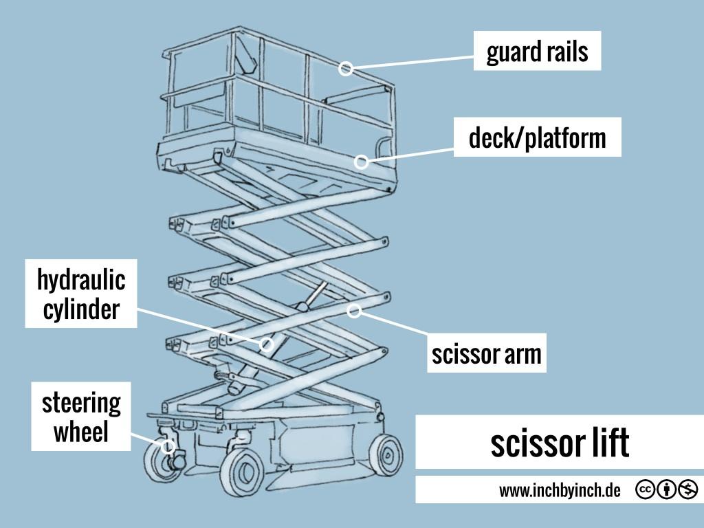 0156 scissor lift