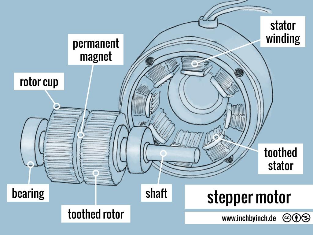 0157 stepper motor