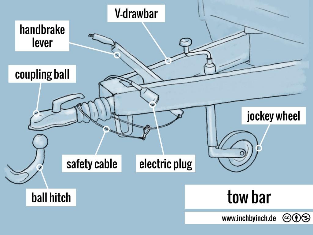0166 tow bar
