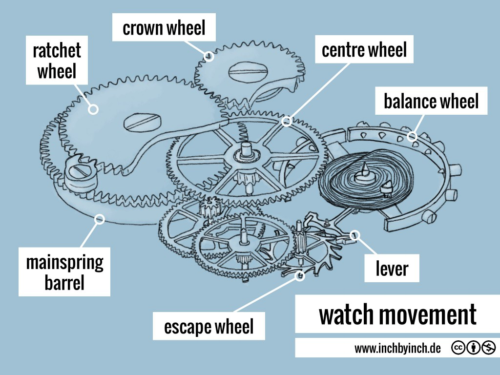 0167 watch movement