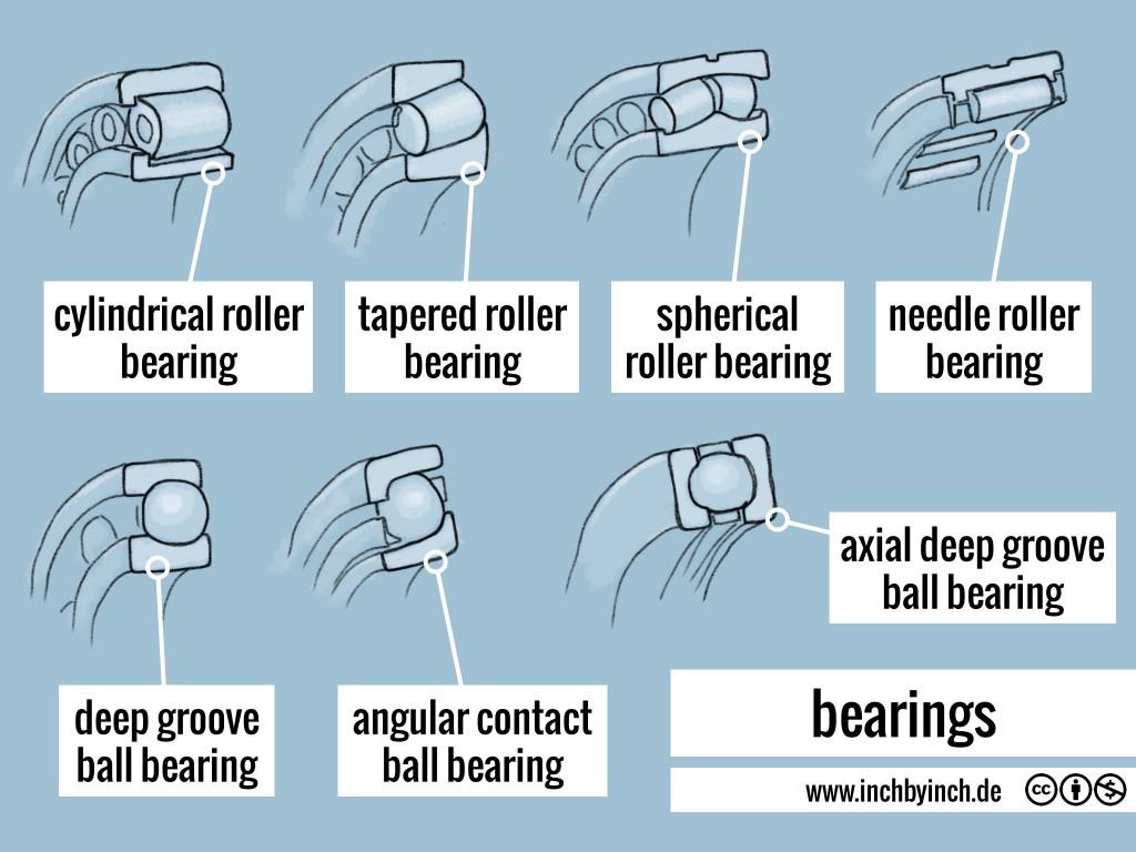 0181 bearings