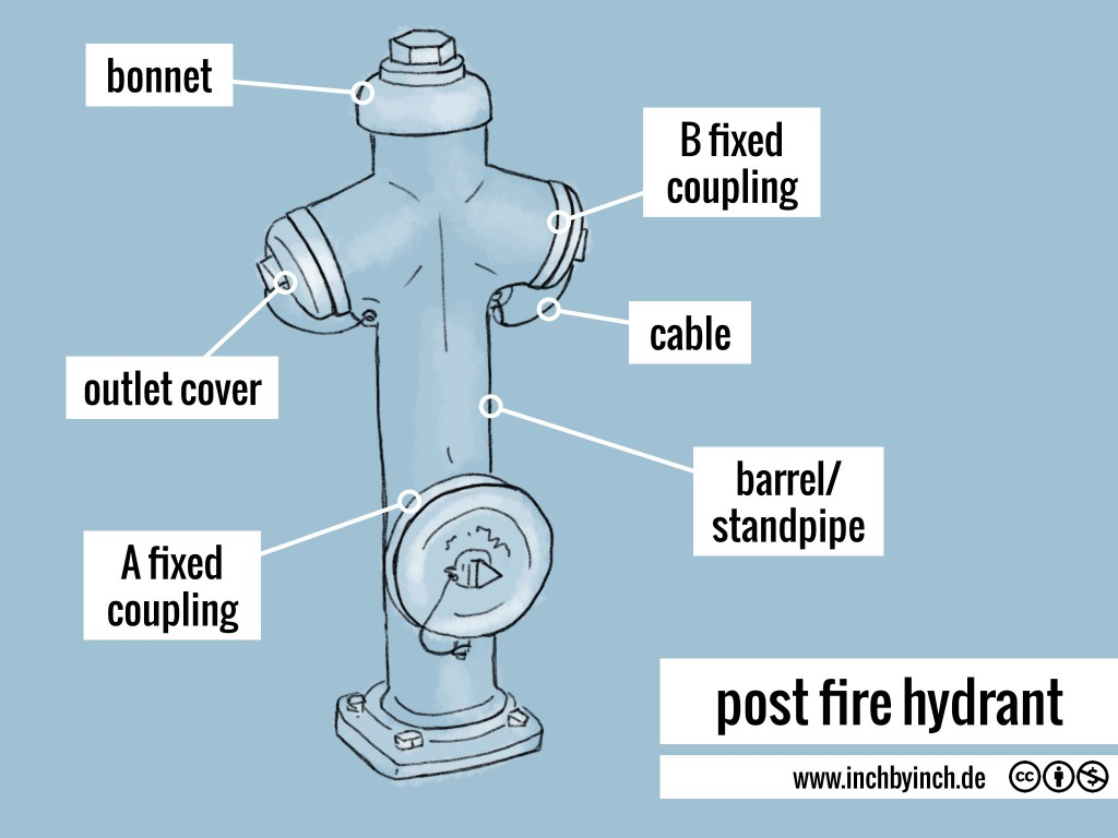 0188 fire hydrant