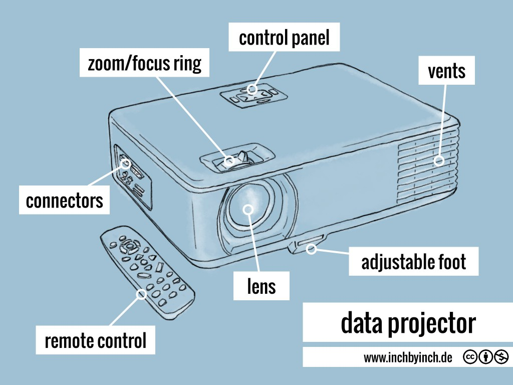 0190 data projector