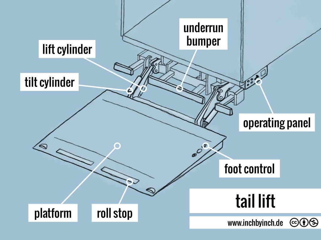 0197 tail lift