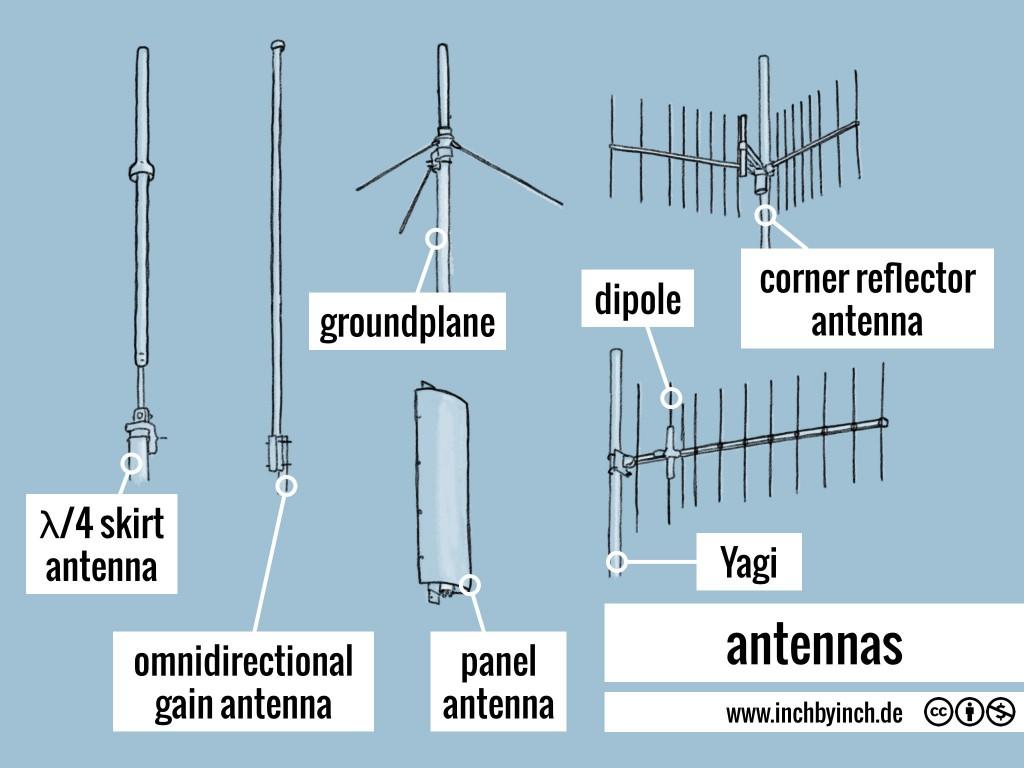 0198 antennas