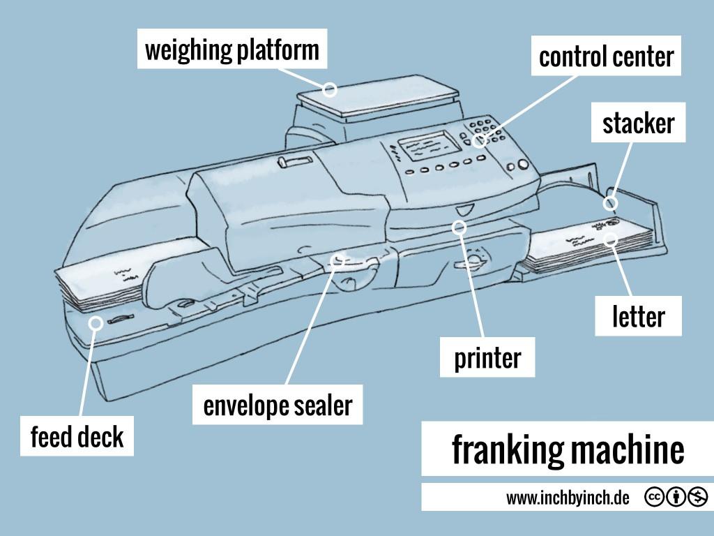 0199 franking machine