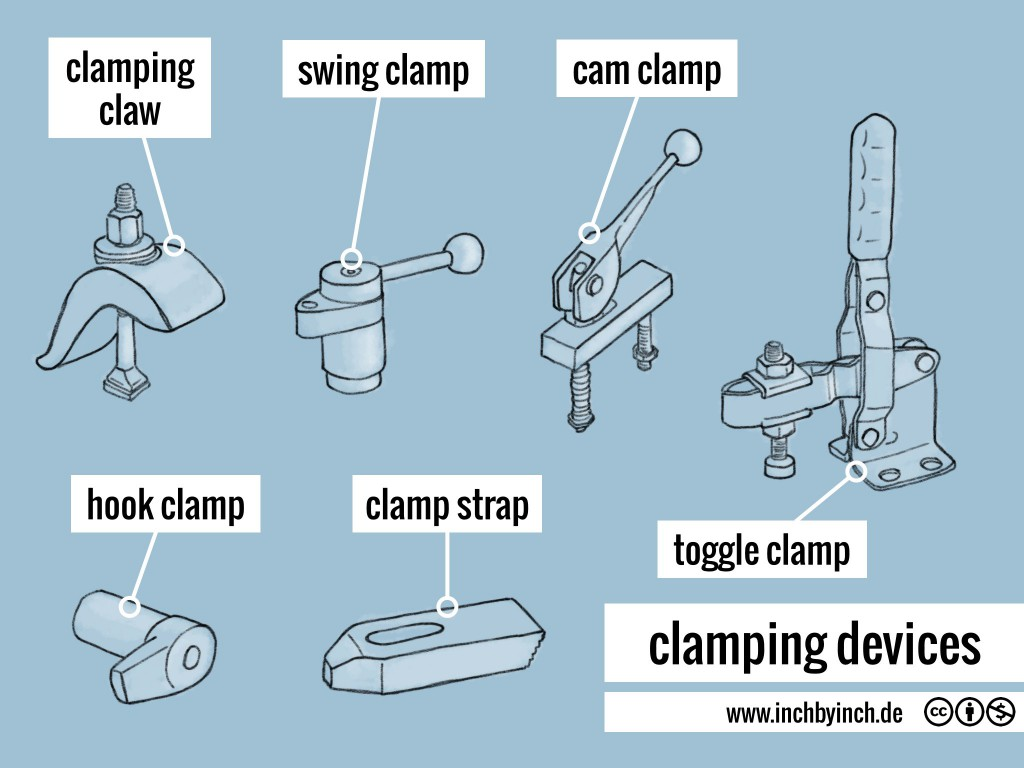 0202 clamping devices