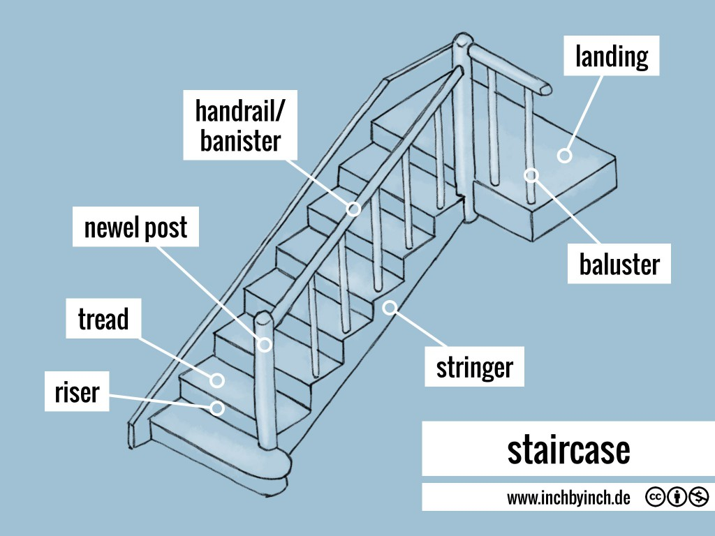 0208 staircase