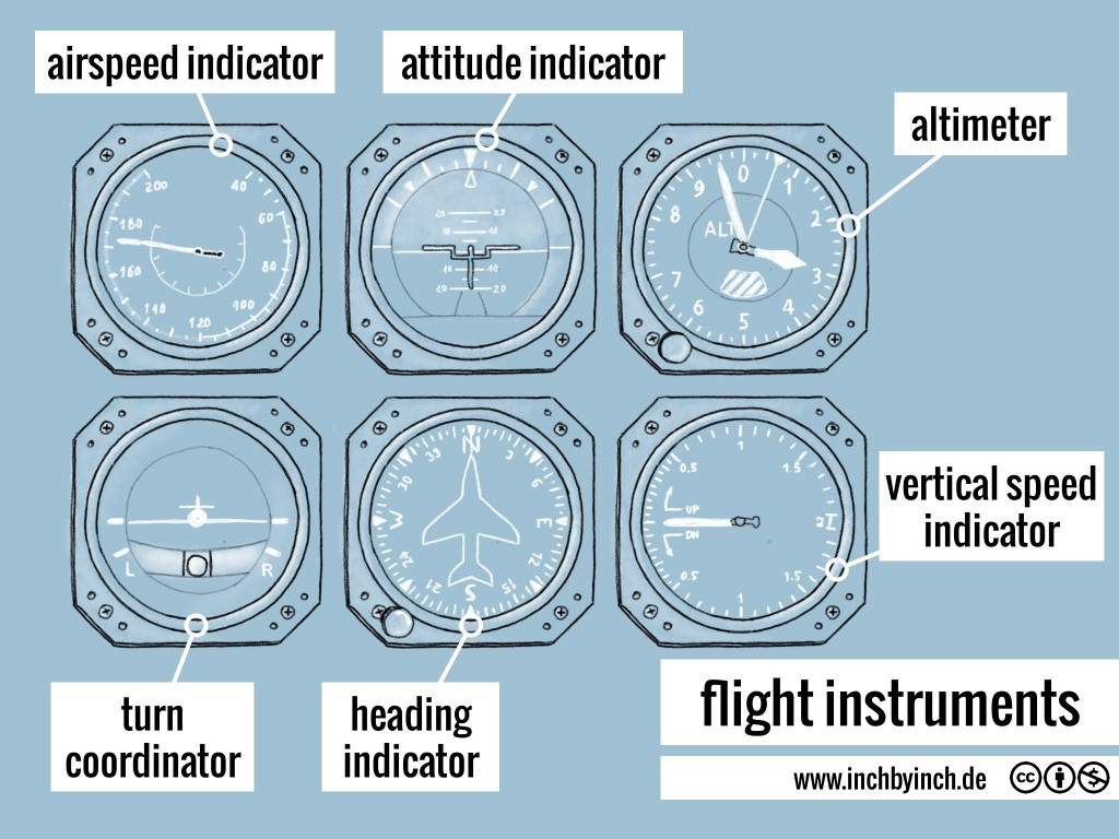 0217 flight instruments