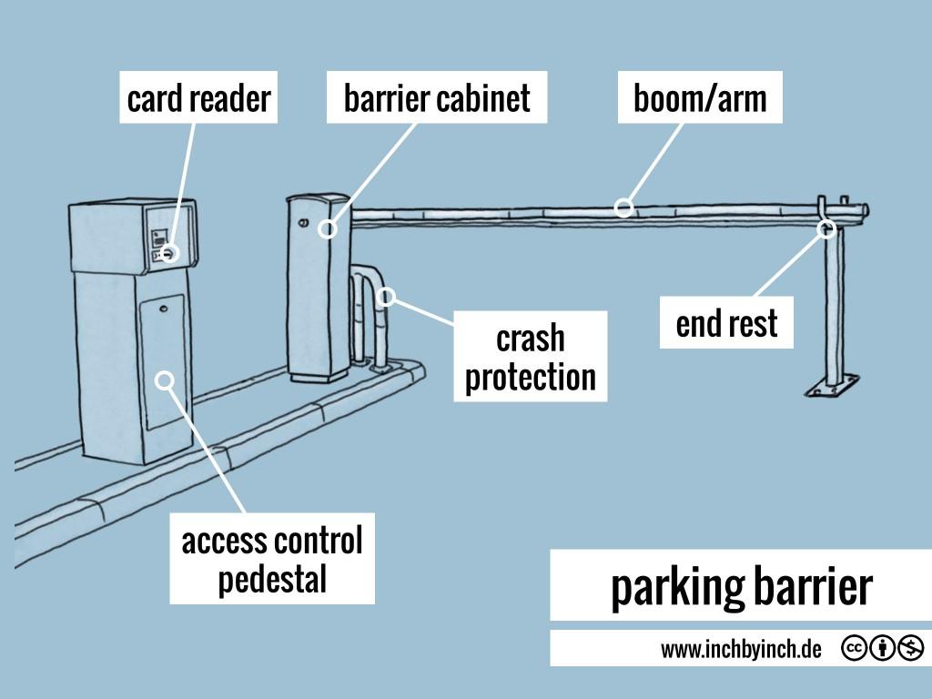 0224 parking barrier