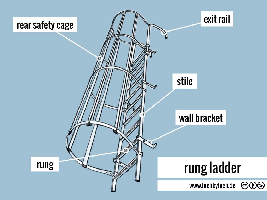 0230 rung ladder