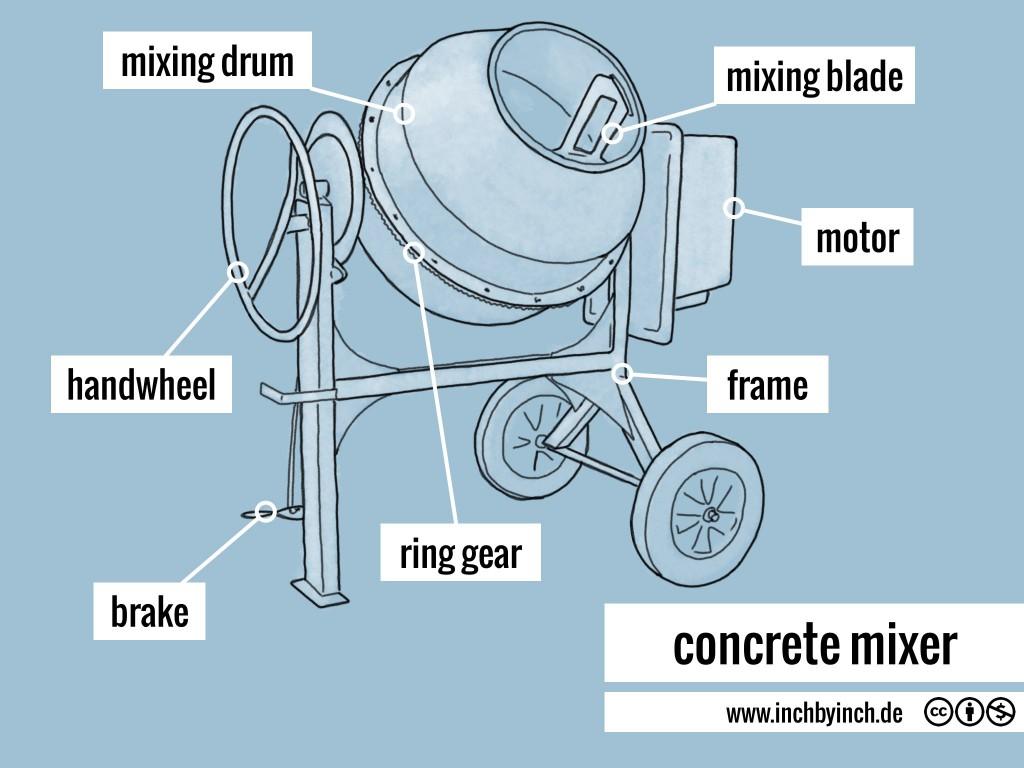 0244 concrete mixer