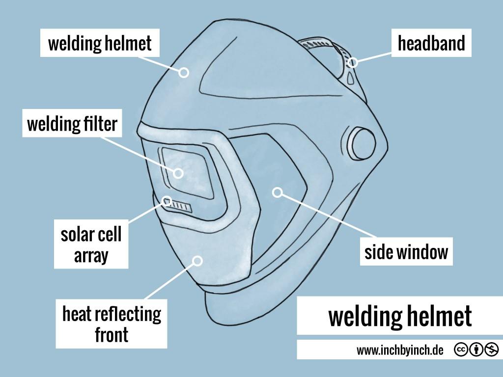welding shield diagram inch technical english welding helmet  inch technical english welding helmet