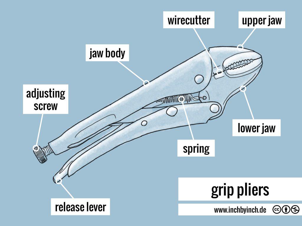 0272 grip pliers