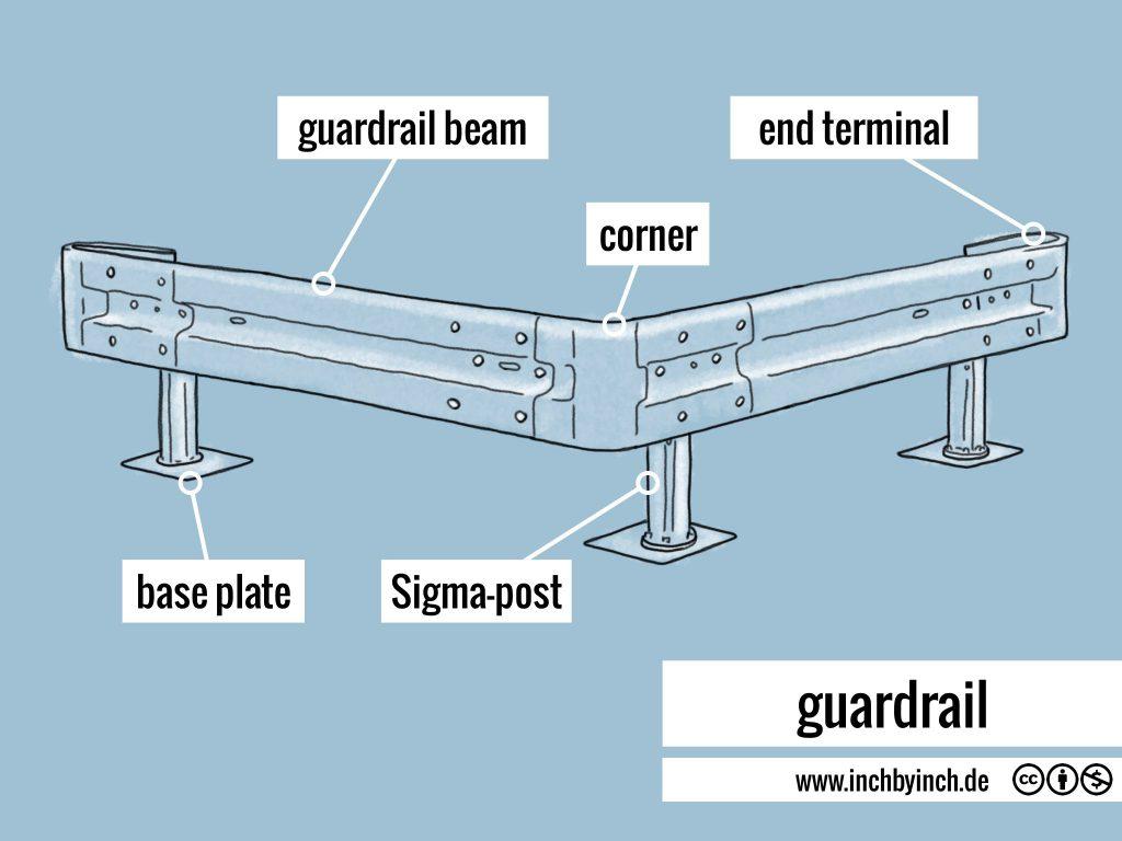 0277 guardrail