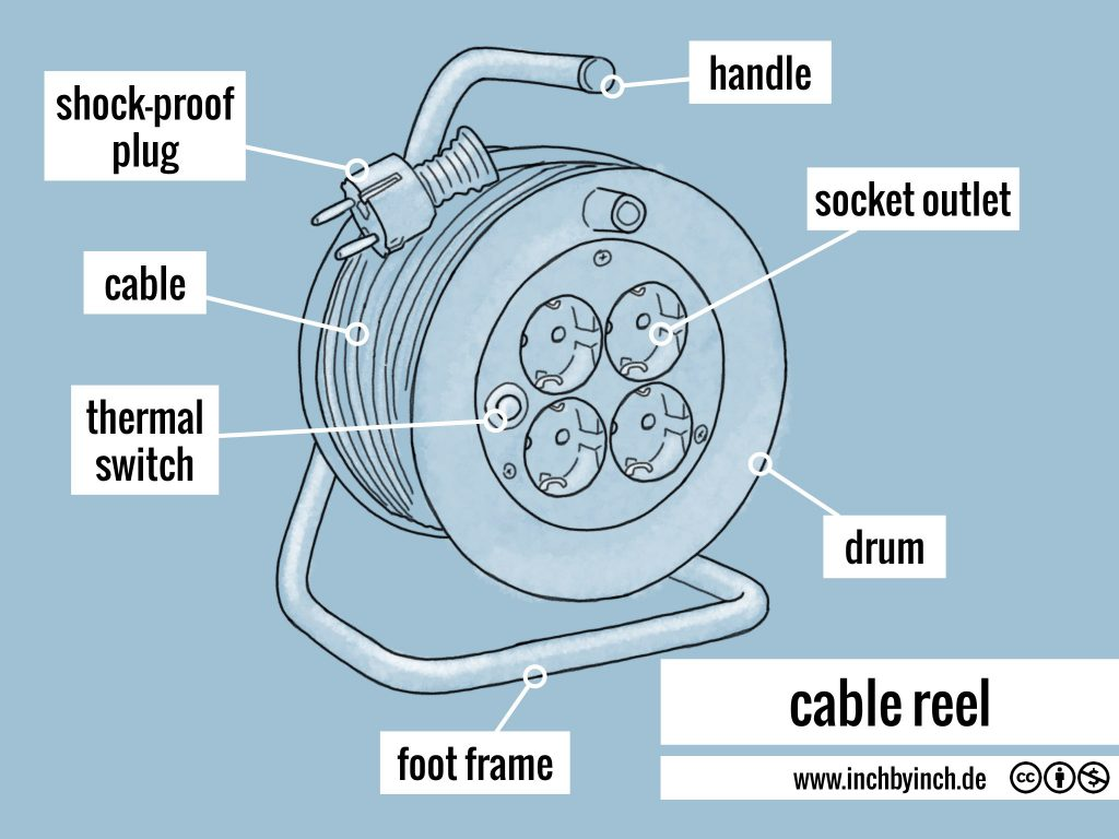 0279 cable reel