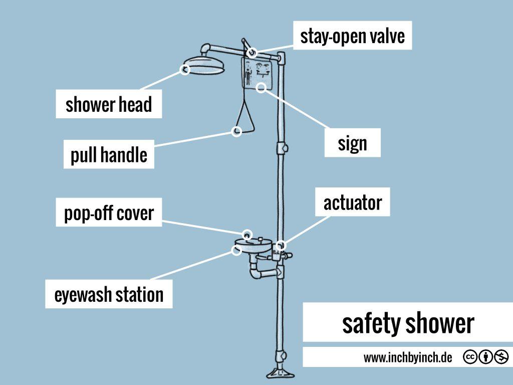 0280 safety shower