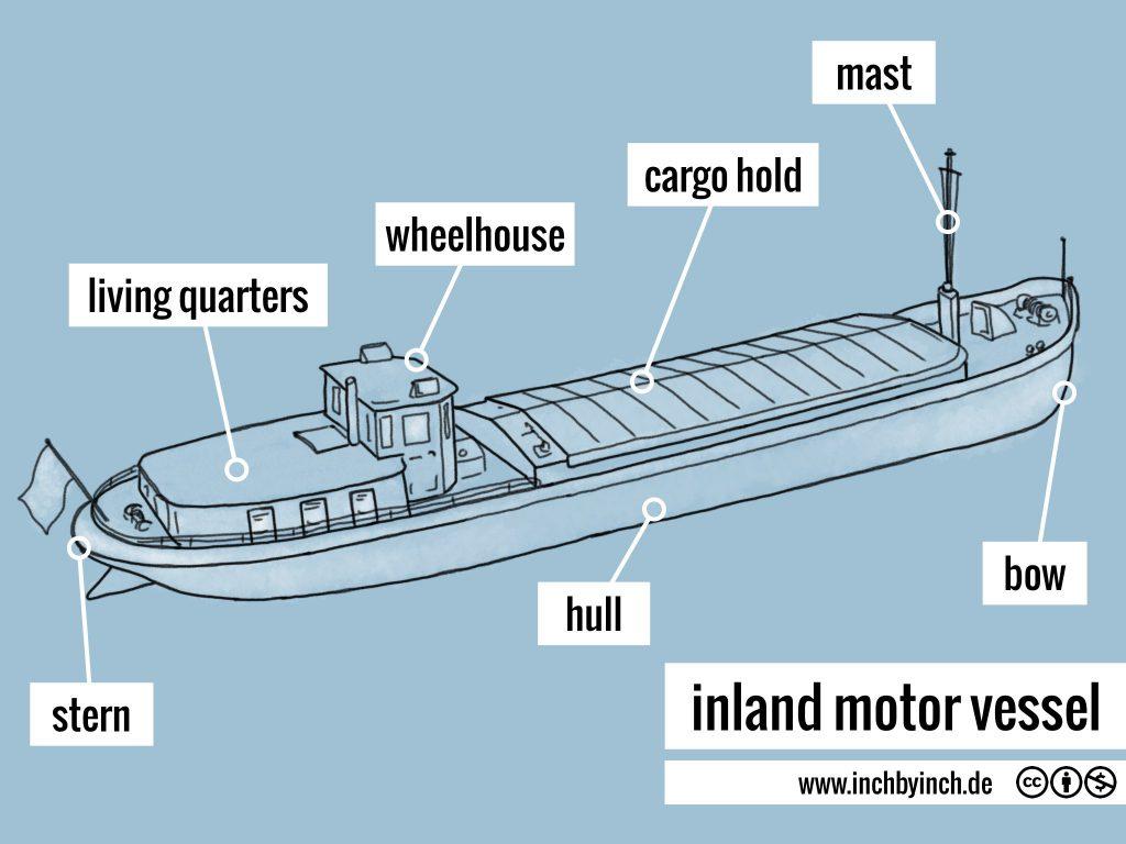 0284 inland motor vessel