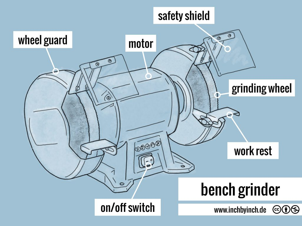 Inch Technical English Bench Grinder