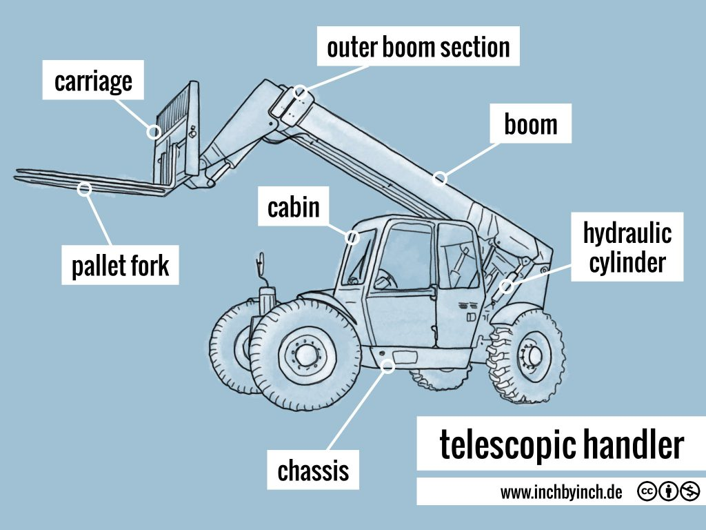 0301 telescopic handler