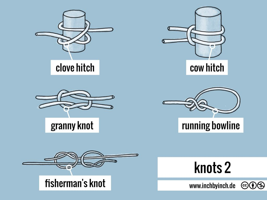 0304 knots