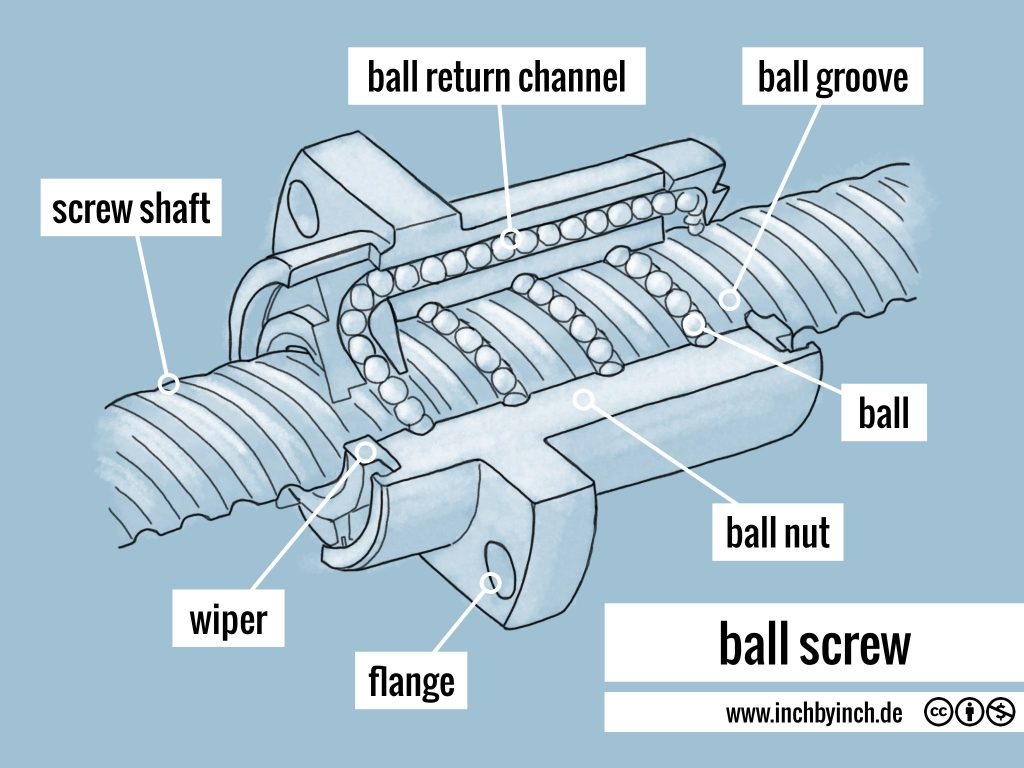 0321-ball-screw