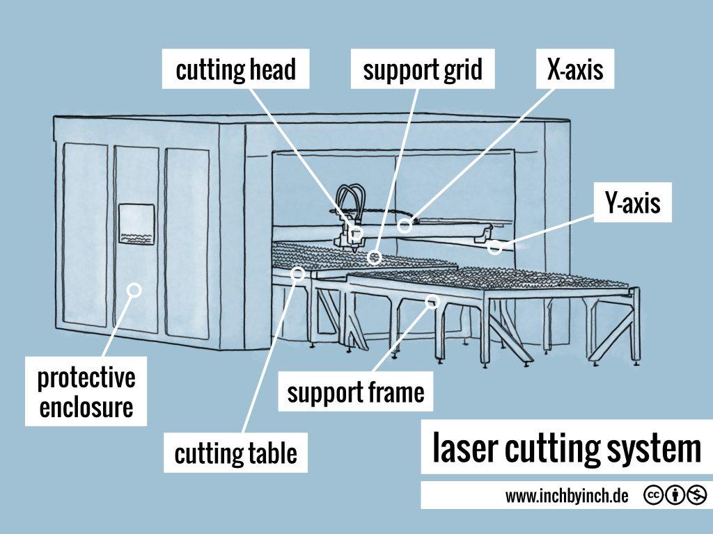 0333-laser-cutting